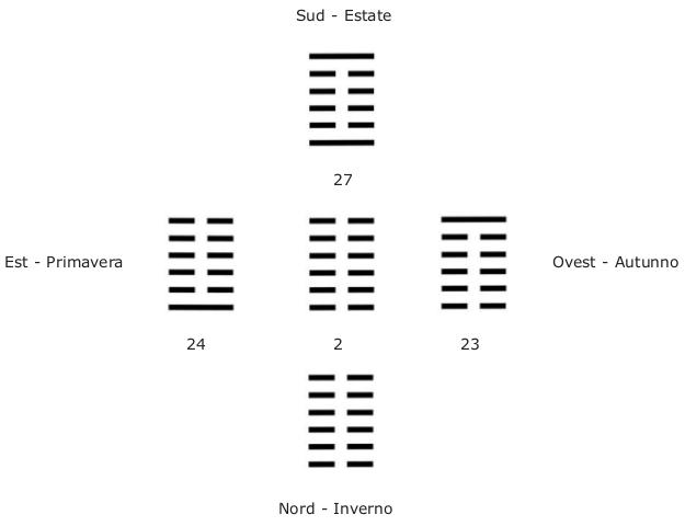7 nucleo