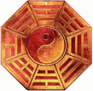 I Ching - ruota di Re Wen 2